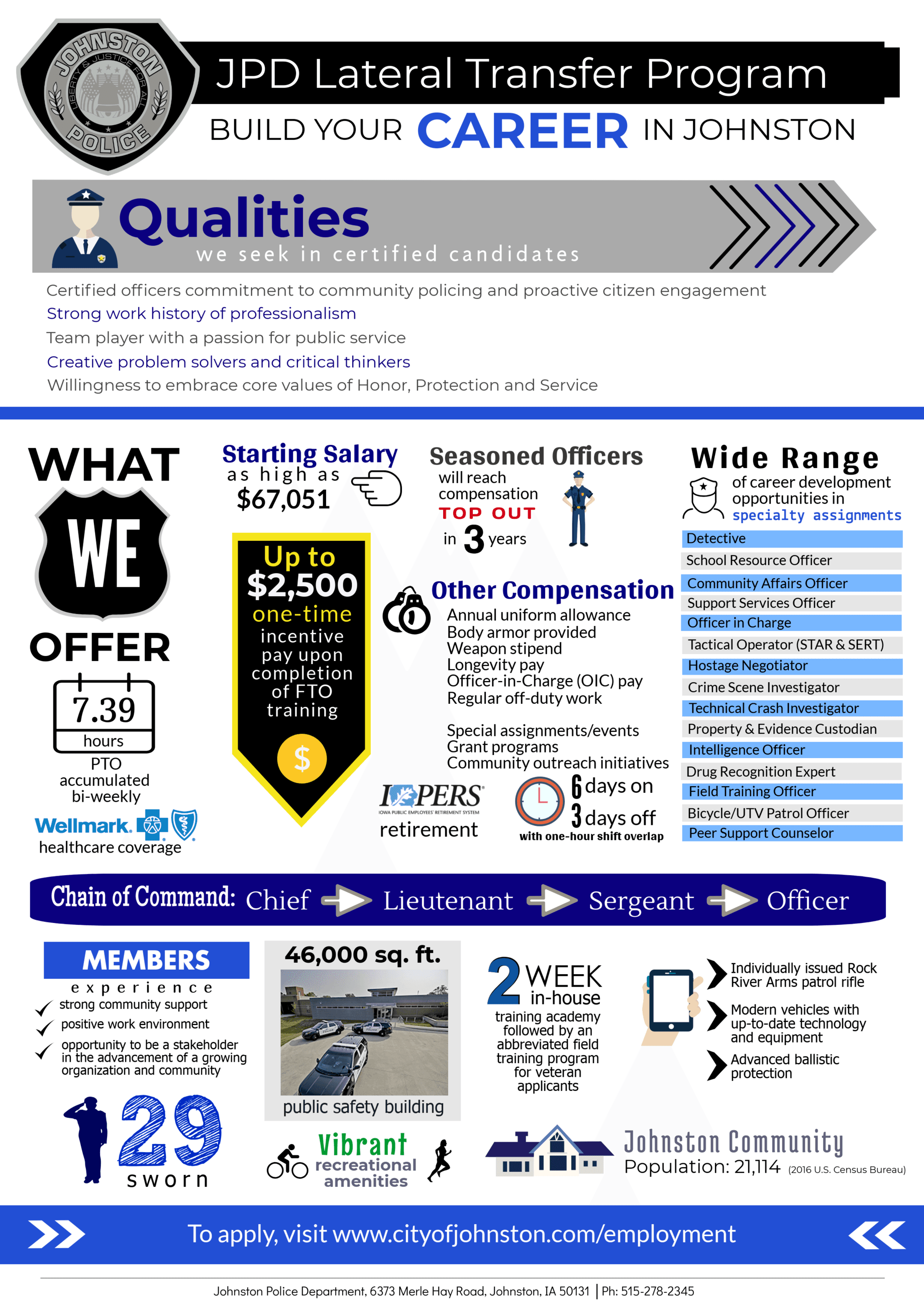 Certified infographic_submit through NeoGov
